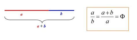 Ac 3 4 Pk Polytron aprender y ense 241 ar matem 225 ticas comp 225 s aureo para buscar