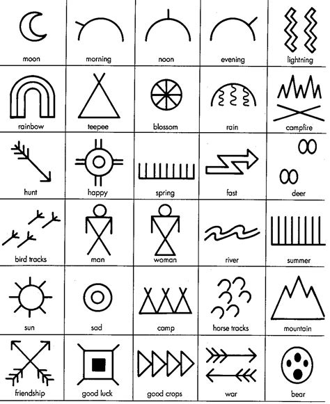 native american symbols what do they mean native american indian symbols l o v e pinterest