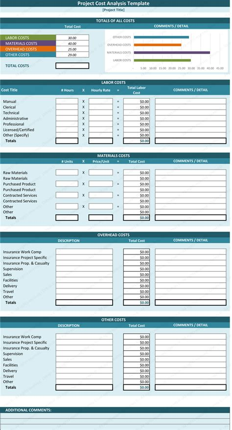 Cost Analysis Template Cost Analysis Tool Spreadsheet Project Cost Summary Template Excel