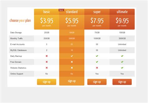 26 best saas tables images on pinterest pricing table interface css3 responsive web pricing tables grids by quanticalabs