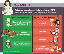 pms medication for mood swings different paths same destination pms the silent diet