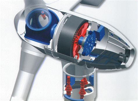 gearing the future reluctance magnetic gear create are direct drive wind turbines the future of wind power