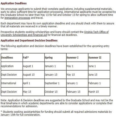 Grad School Mba Application Deadlines by Virginia Tech Graduate Admissions Deadline 2018 2019