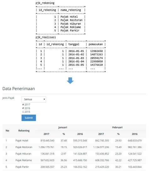 query mysql membuat tabel buku query mysql kupas tuntas teknik olah data dengan