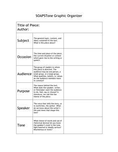 Soapstone Language Arts soapstone reading strategy as classroom poster springboard teaching teachers