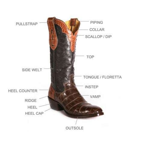 one of the small parts of a boat crossword clue shit kickers 10 best cowboy boots and what makes them so