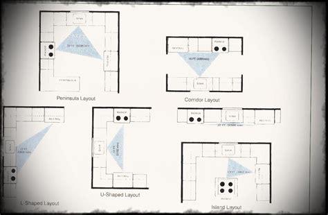 kitchen layout templates different designs hgtv kitchen