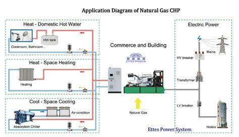 wiring diagram standard genset deutz images