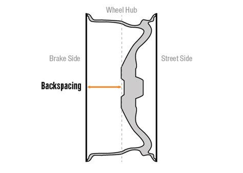 mustang wheel pattern mustang wheel basics backspacing offset more