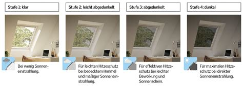 Bayerwald Fenster Erfahrungen by Velux Preise Fabulous Fenster Preisliste Preisliste Velux