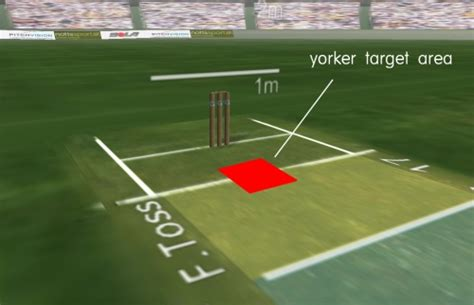 how to bowl swing with tennis ball pitchvision