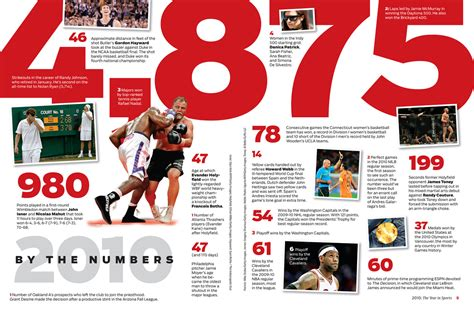 magazine layout numbers usa today by harrison goodman at coroflot com