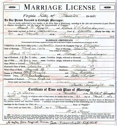Virginia Marriage Records 2015 Modern Two Wrights And A Wrong