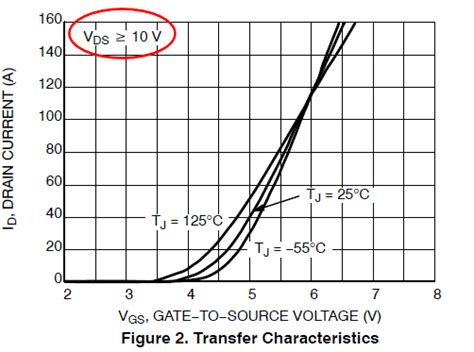 fet transistor graph how must i read this mosfet specification electrical engineering stack exchange