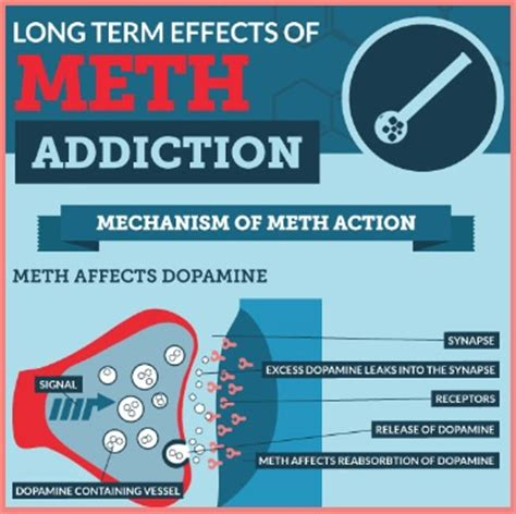 After Effects Of Detox From by Term Effects Of Meth Use