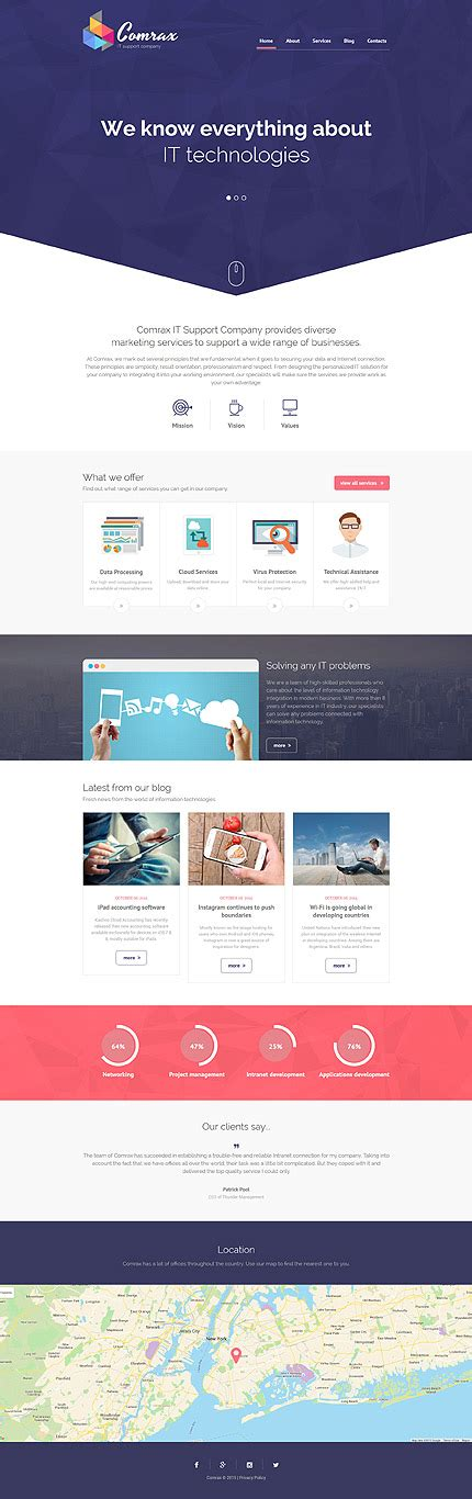 drupal theme html tag template 56078 drupal templates topthemes