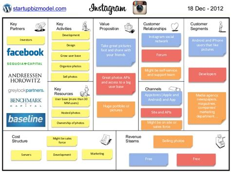 layout for instagram cost business model instagram if they start to sell pictures