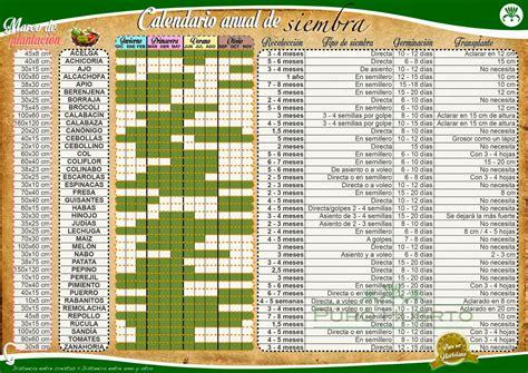 calendario lunar de siembra y trasplantes segn las fases sureste ib 233 rico en transici 243 n calendario de siembra anual