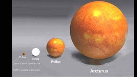 how is how small is pluto