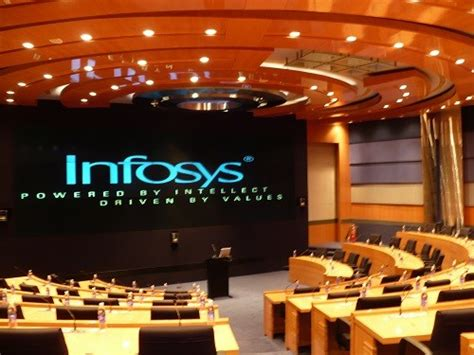 Mba Through Infosys by Infosys Marketing Mix 4ps Strategy Mba Skool Study