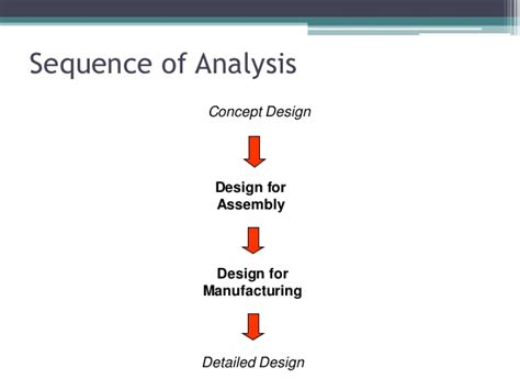 design for manufacturing concept dfma design for manufacturing and assembly