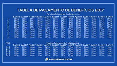 calendrio banco do brasil para aposentados tabela inss 2018 calend 225 rio inss atualizado pagamentos