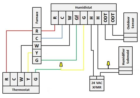 amana heat pump wiring diagram  2006 z4 fuse box location
