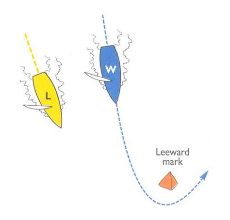 windward leeward diagram rule 18 princeton sailing