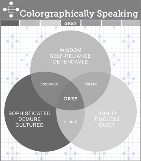 grey color meaning colorgraphically speaking meaning of grey thelandofcolor