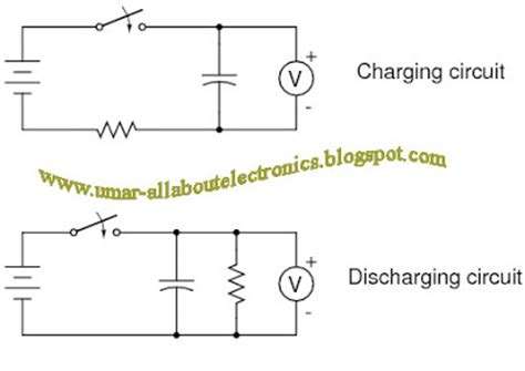 notes on charging and discharging of capacitor all about electronics