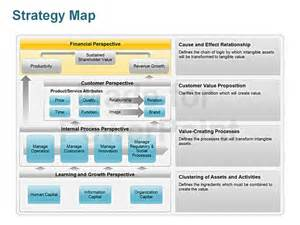 strategy map template powerpoint strategy map editable powerpoint template