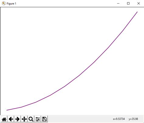 the color purple plot line how to change the color of a graph plot in matplotlib with