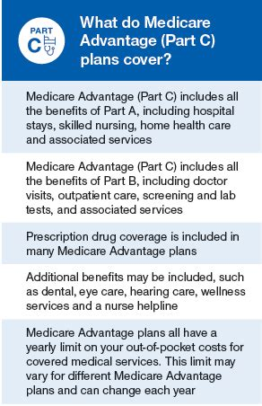 part c medicare medicare part c coverage part c costs medicare made clear