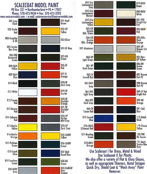 scalecoat ii paint chart anyone version model railroader magazine model
