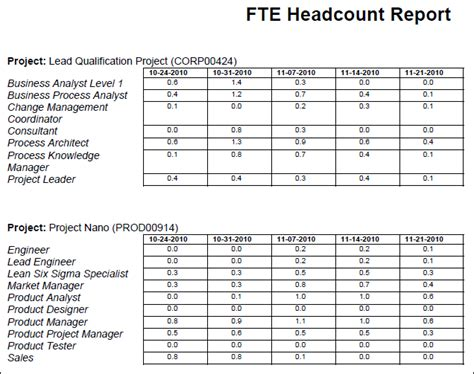 fte calculation template comfortable fte calculation template contemporary