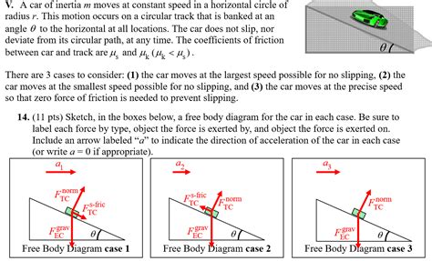 How To Find Free Homework And Exercises How To Find Direction Of Friction On A Banked Curve