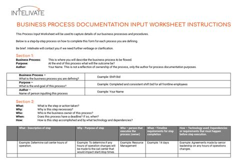 business process documentation template business process documentation template free