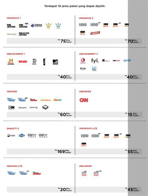 Harga Chanel Useetv paket tv indihome pilihan harga paket useetv operator