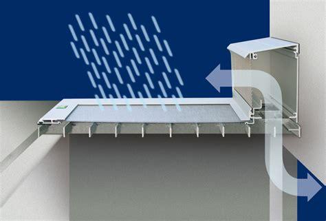 Lichtschachtabdeckung Selber Bauen by Resi Zuverl 228 Ssiger Schutz Auch Bei Regen Mit