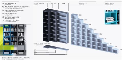 Home Design Studio Game libreria sistema master librerie dielle camerette