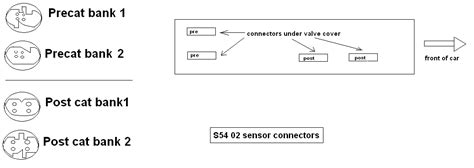 e46 m3 o2 sensor wiring diagram 31 wiring diagram images