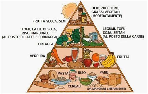 alimentazione macrobiotica cosa mangiare cucina vegana cos 232 e cosa mangiano i vegani dietafit