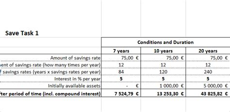 Interest Calculator Excel Templates For Every Purpose Compound Interest Excel Template