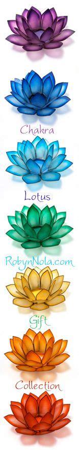 Lotus Chakra Lotus Flower Drawings On Lotus Drawing