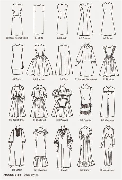 dress design and flat pattern making memorizing the style features tales escapades