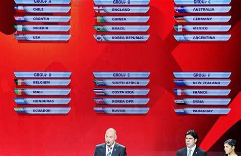 Calendario Mundial Femenino 2015 Mundial Sub 17 Chile 2015 Los Sudamericanos Ya Conocen A