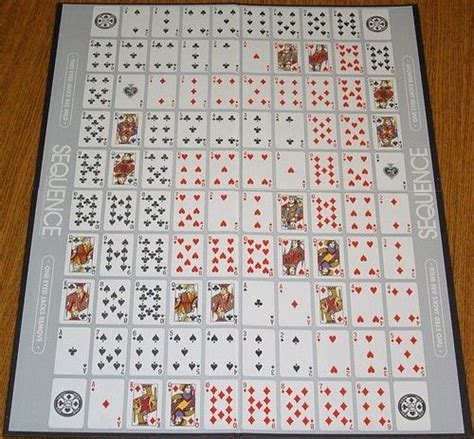 pinterest board layout sequence board game layout board games pinterest board