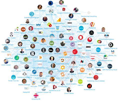 best digital brand digital marketing top 100 influencers and brands