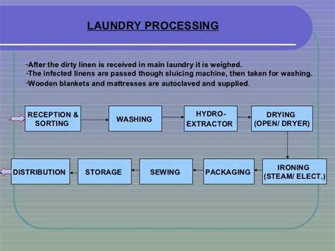 Room Layout Tools planning amp manag of hospital laundry