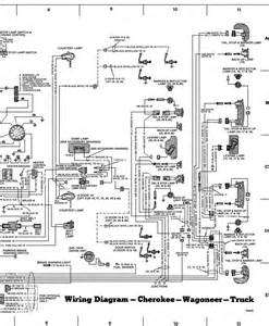 1997 jeep wrangler engine wiring diagram efcaviation